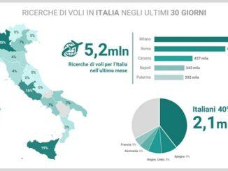 Ricerche voli Italia ultimi 30 giorni