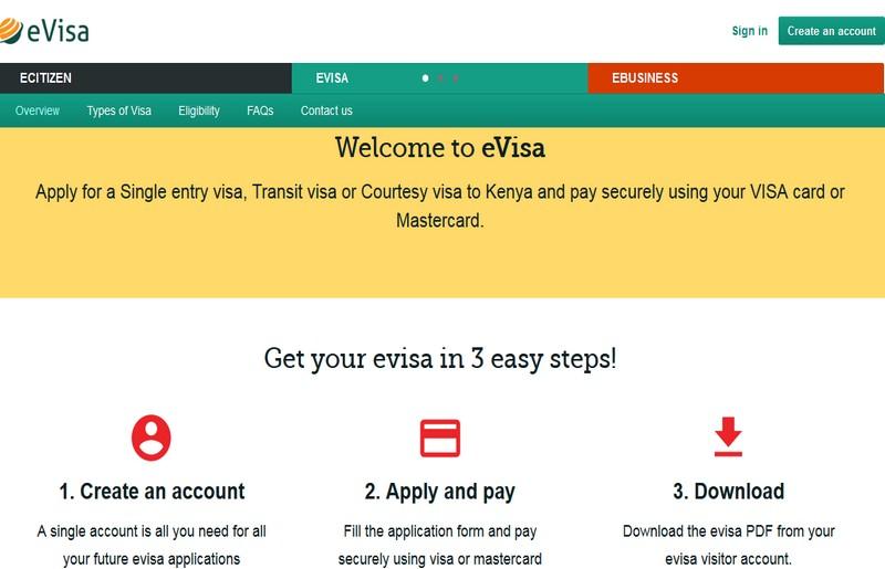 Visto turistico Kenya