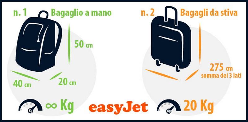 Misure bagaglio easyjet