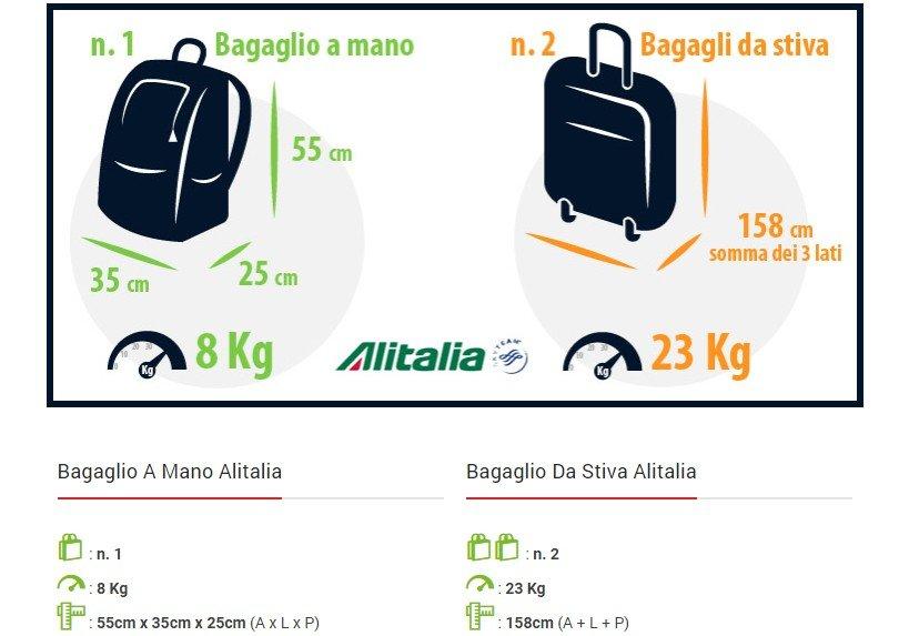 Alitalia Bagagli - Foto airpark.it